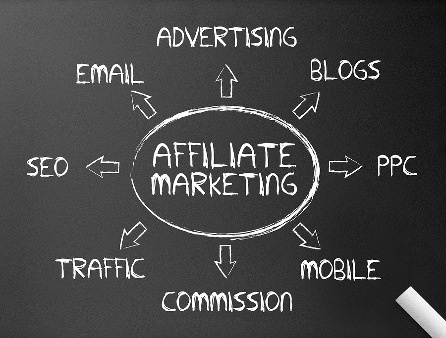 Affiliate Marketing For Beginners:A Complete Guide