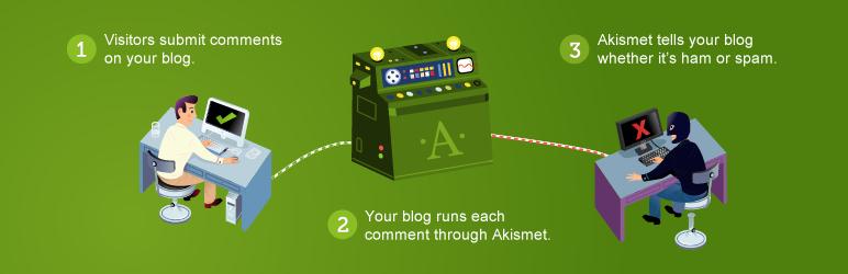 7 WordPress Plugins Every Newbie Blogger Must Use